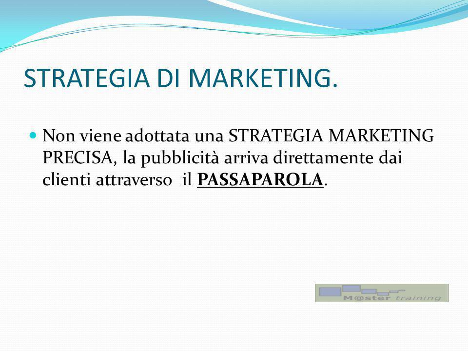 STRATEGIA DI MARKETING.
