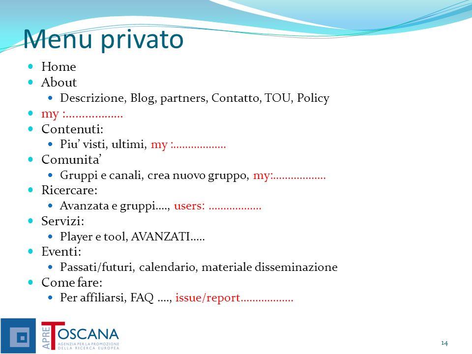 Menu privato Home About my :……………… Contenuti: Comunita' Ricercare: