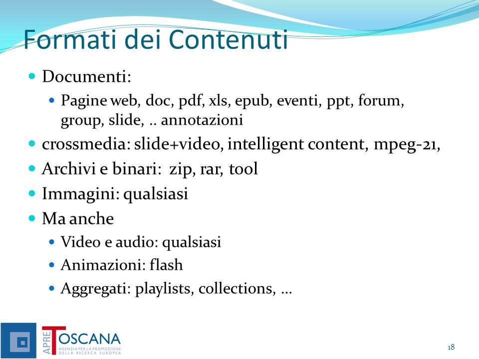 Formati dei Contenuti Documenti: