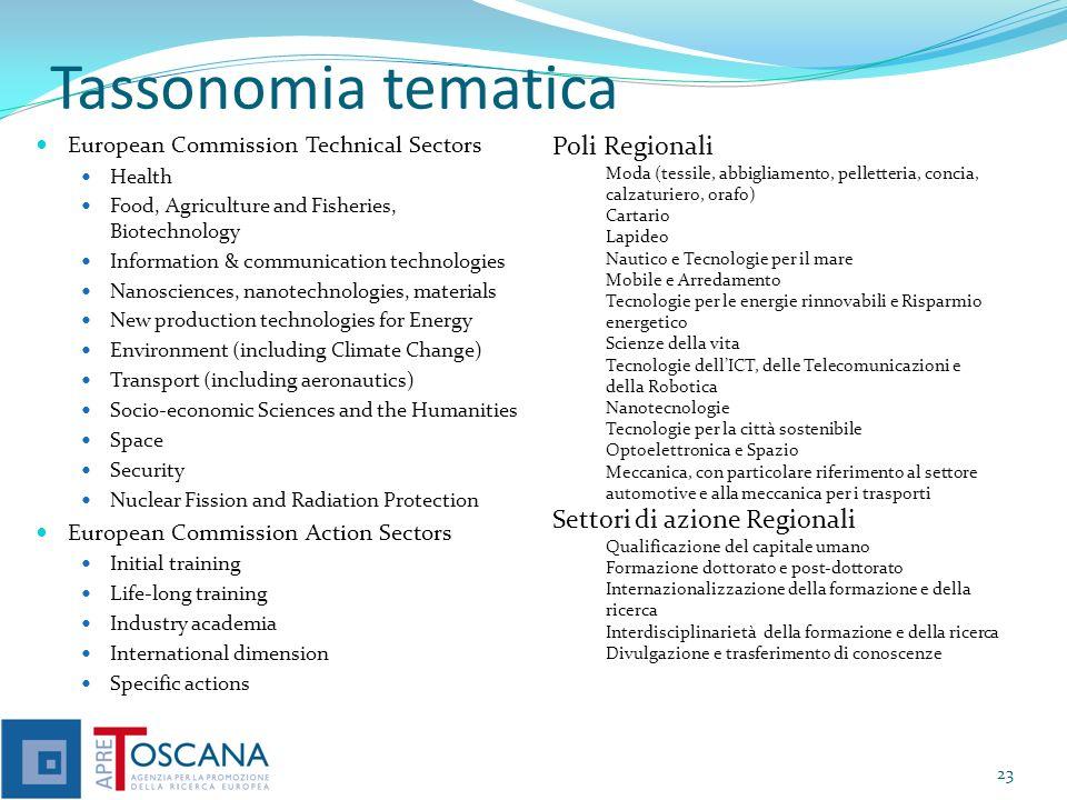 Tassonomia tematica Poli Regionali Settori di azione Regionali