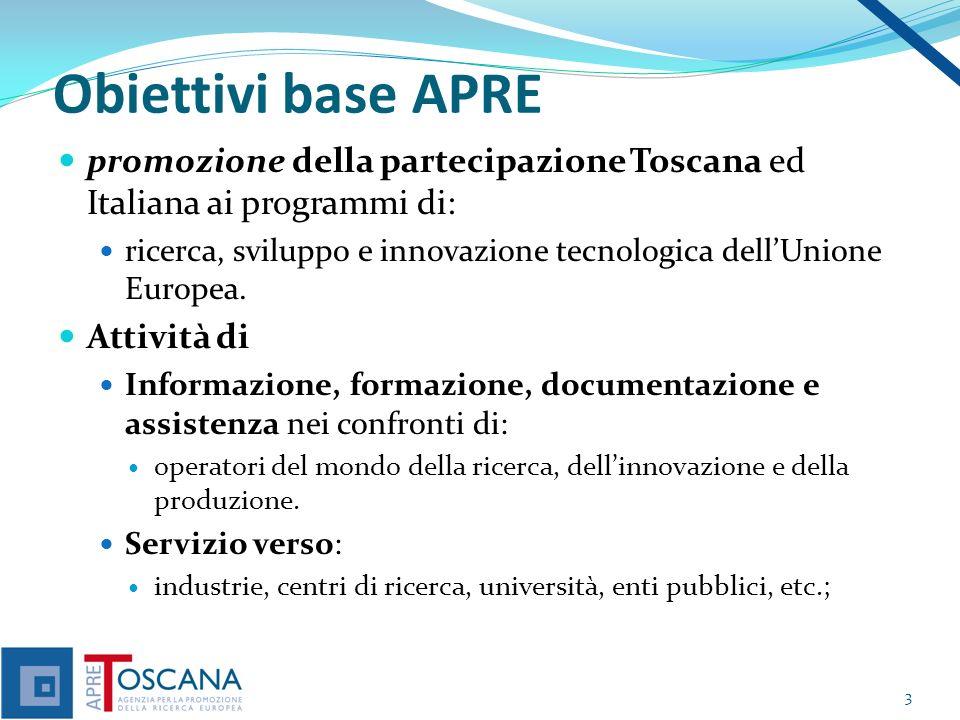 Obiettivi base APRE promozione della partecipazione Toscana ed Italiana ai programmi di:
