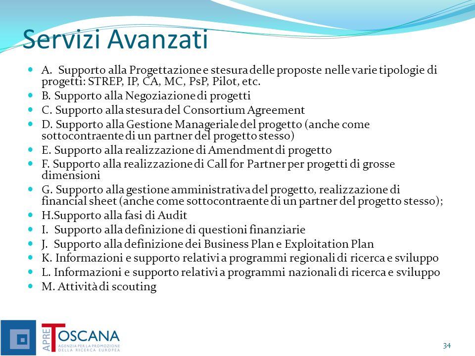 Servizi Avanzati A. Supporto alla Progettazione e stesura delle proposte nelle varie tipologie di progetti: STREP, IP, CA, MC, PsP, Pilot, etc.