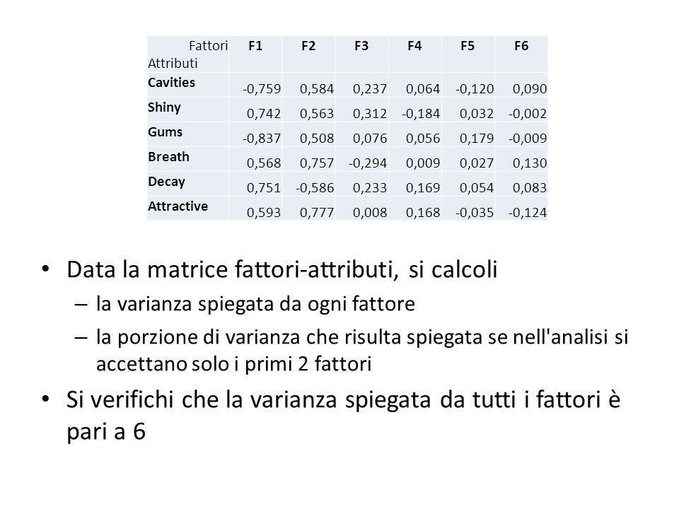 Data la matrice fattori-attributi, si calcoli