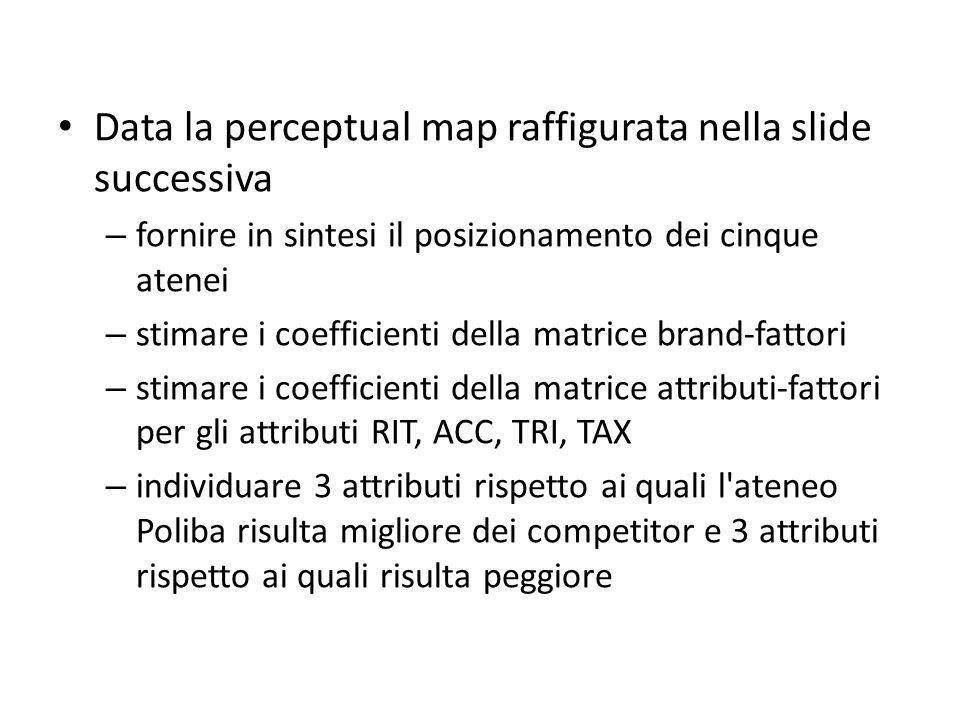Data la perceptual map raffigurata nella slide successiva