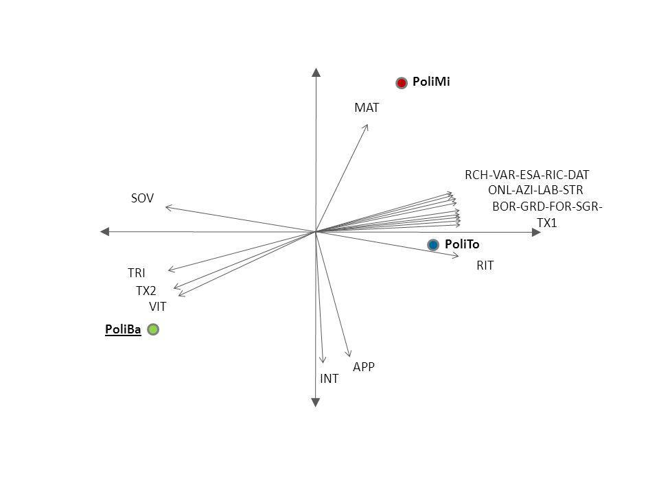 PoliMi MAT RCH-VAR-ESA-RIC-DAT ONL-AZI-LAB-STR SOV BOR-GRD-FOR-SGR-TX1