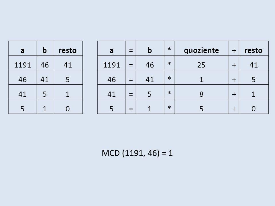 a b resto = * quoziente + 1191 46 41 25 5 1 8 MCD (1191, 46) = 1