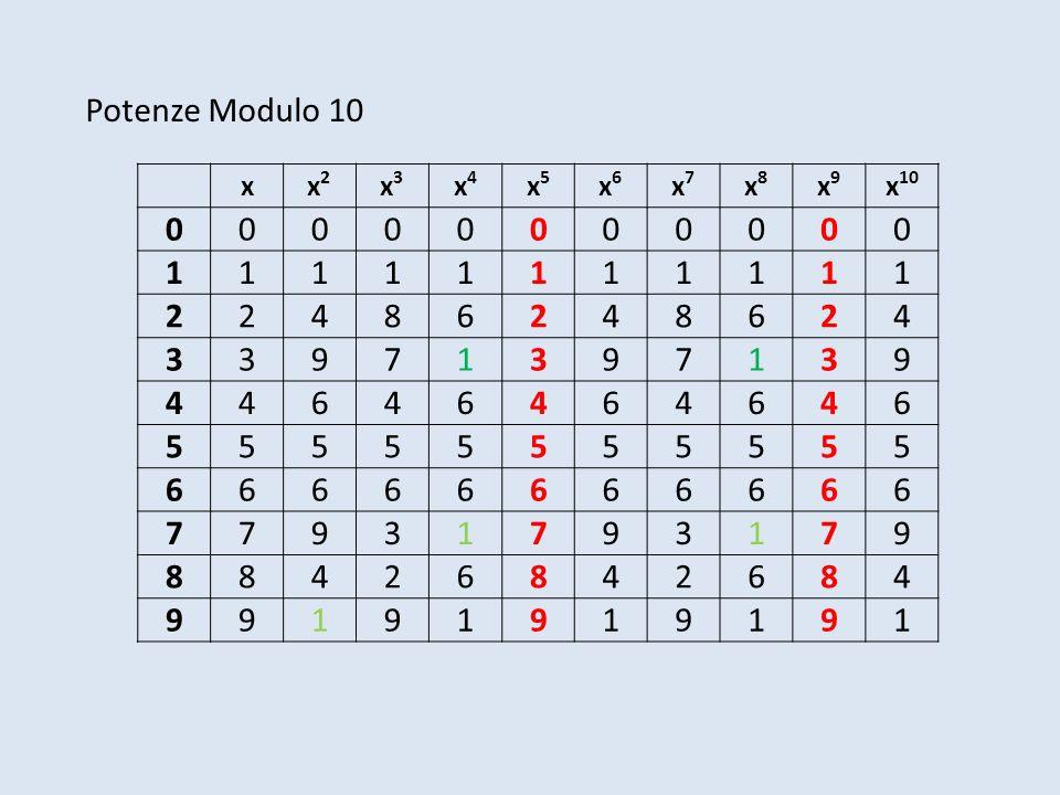 Potenze Modulo 10 x x2 x3 x4 x5 x6 x7 x8 x9 x10 1 2 4 8 6 3 9 7 5