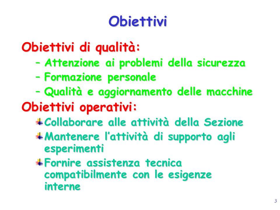 Obiettivi Obiettivi di qualità: Obiettivi operativi: