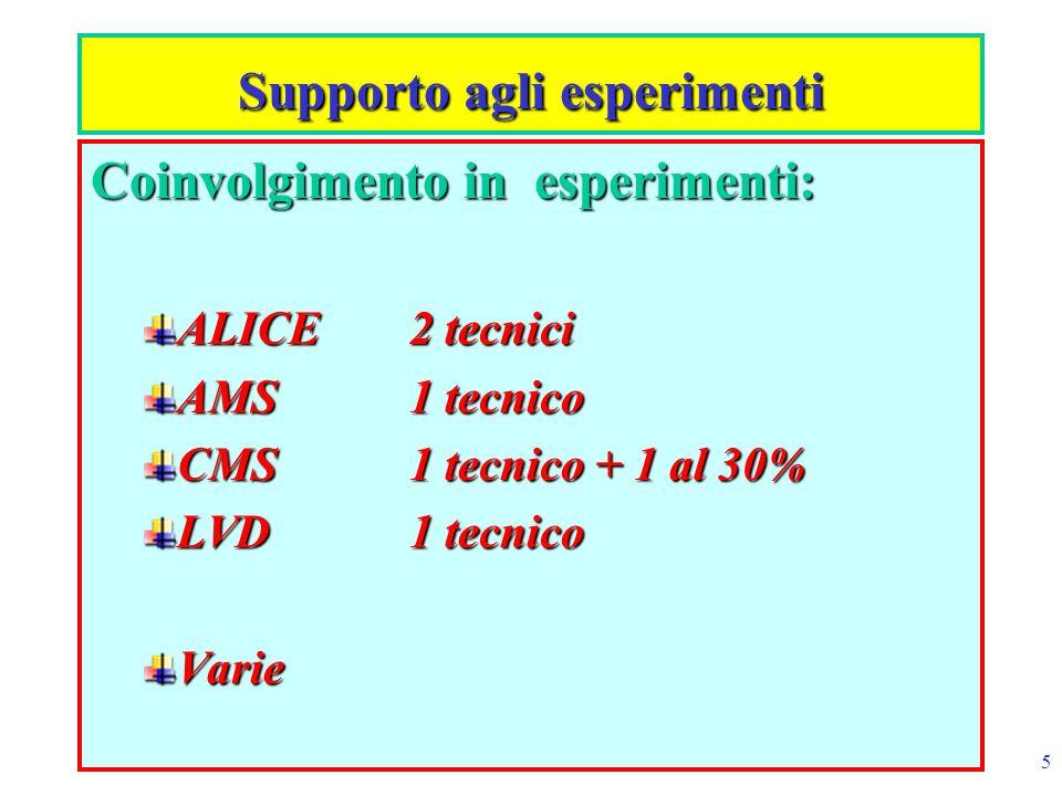 Supporto agli esperimenti