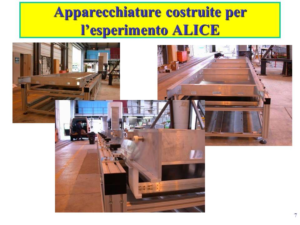 Apparecchiature costruite per l'esperimento ALICE