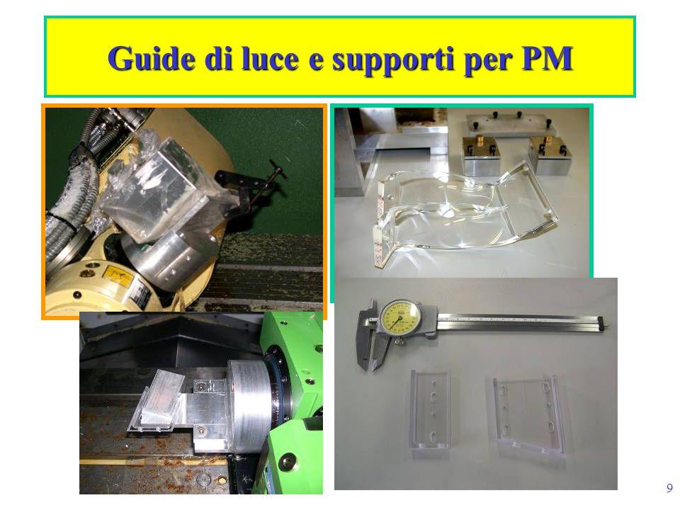 Guide di luce e supporti per PM