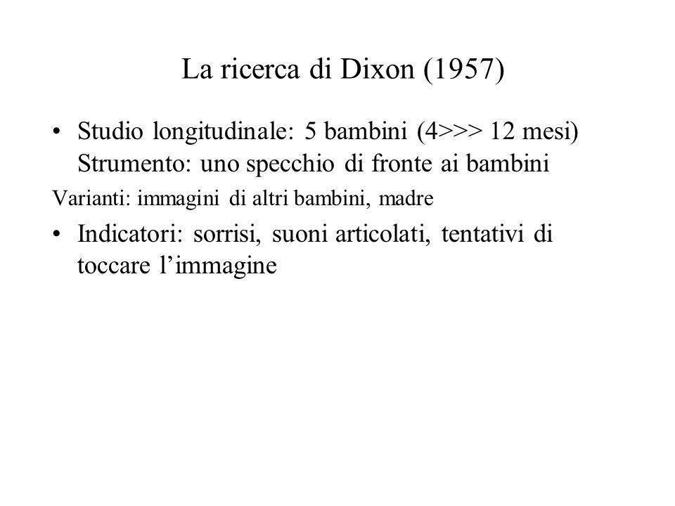 La ricerca di Dixon (1957)Studio longitudinale: 5 bambini (4>>> 12 mesi) Strumento: uno specchio di fronte ai bambini.