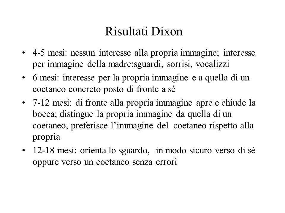 Risultati Dixon4-5 mesi: nessun interesse alla propria immagine; interesse per immagine della madre:sguardi, sorrisi, vocalizzi.