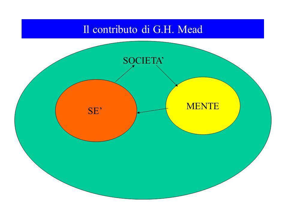 Il contributo di G.H. Mead
