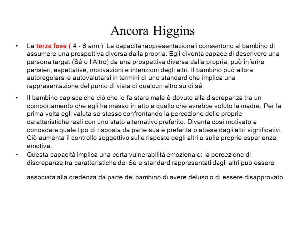 Ancora Higgins