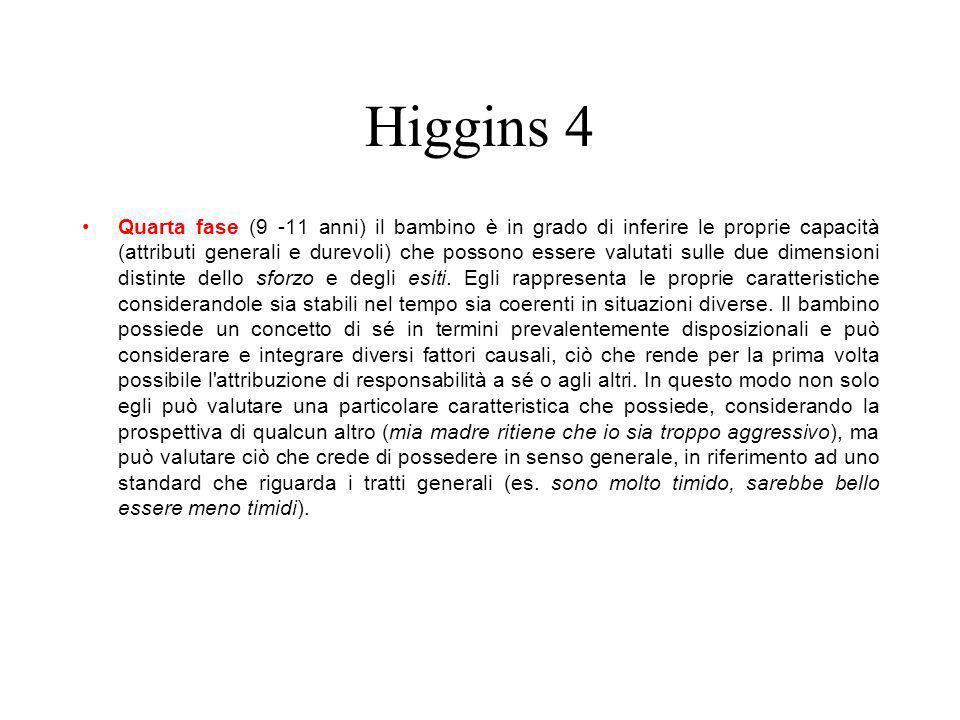Higgins 4