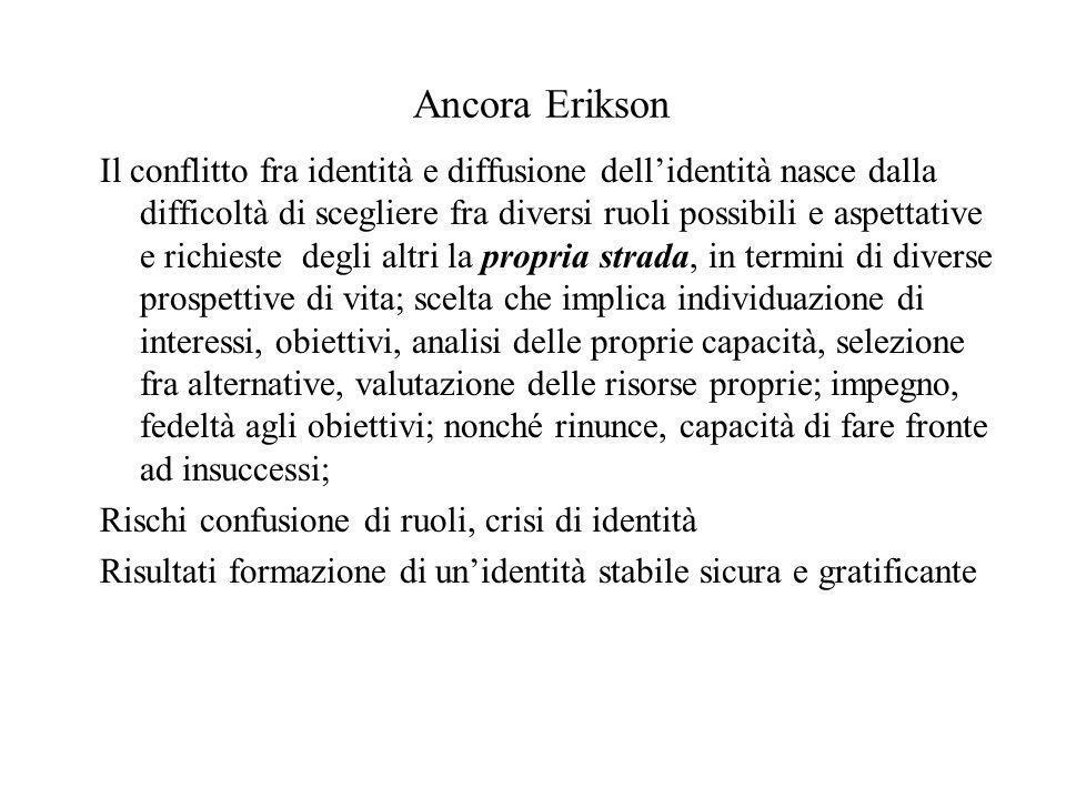 Ancora Erikson