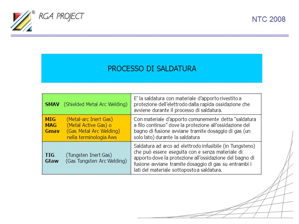 NTC 2008 PROCESSO DI SALDATURA SMAV (Shielded Metal Arc Welding)