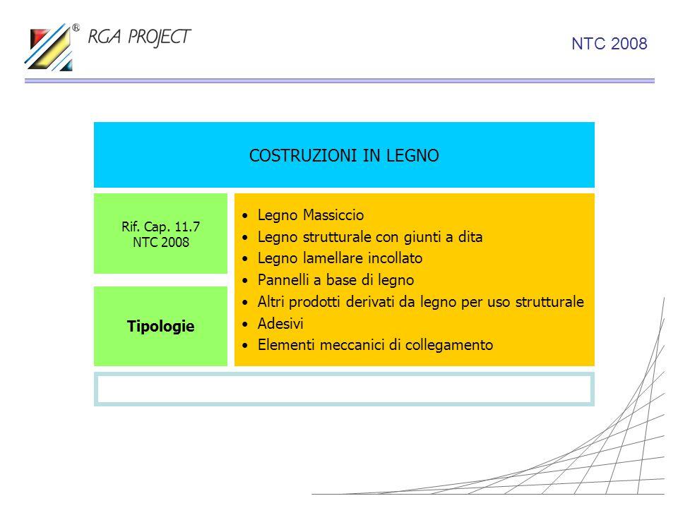 NTC 2008 COSTRUZIONI IN LEGNO Legno Massiccio