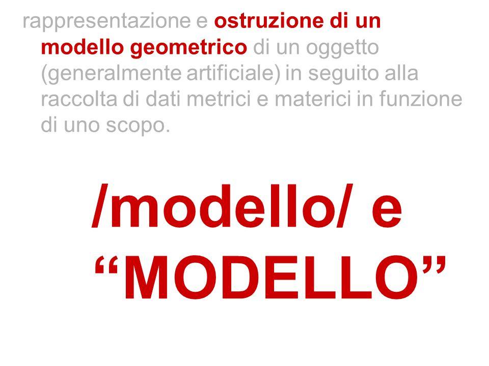 rappresentazione e ostruzione di un modello geometrico di un oggetto (generalmente artificiale) in seguito alla raccolta di dati metrici e materici in funzione di uno scopo.