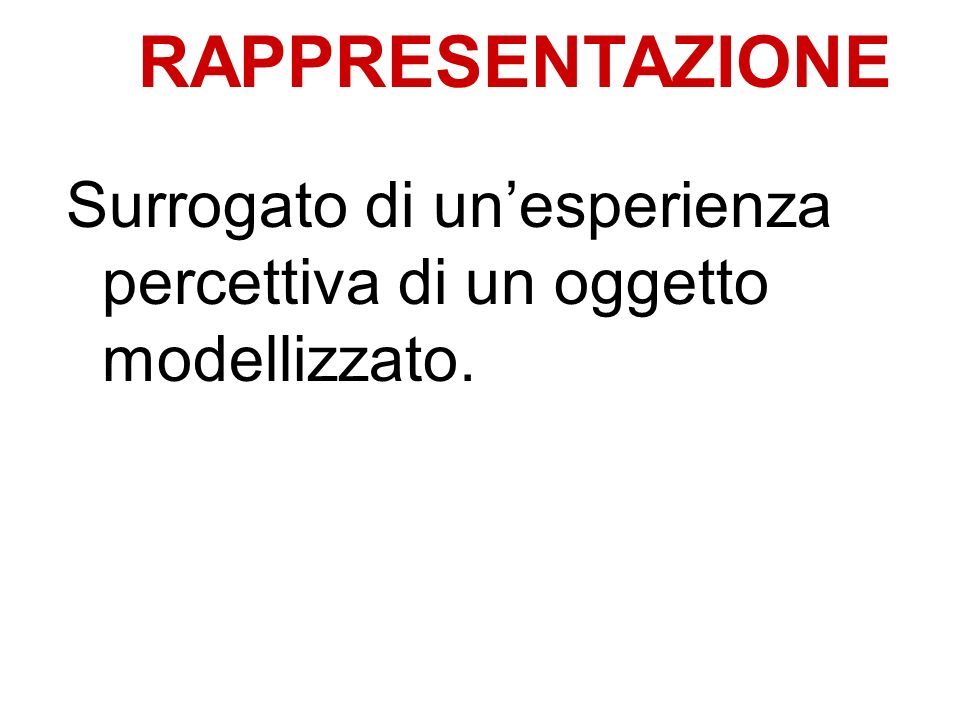 RAPPRESENTAZIONE Surrogato di un'esperienza percettiva di un oggetto modellizzato.