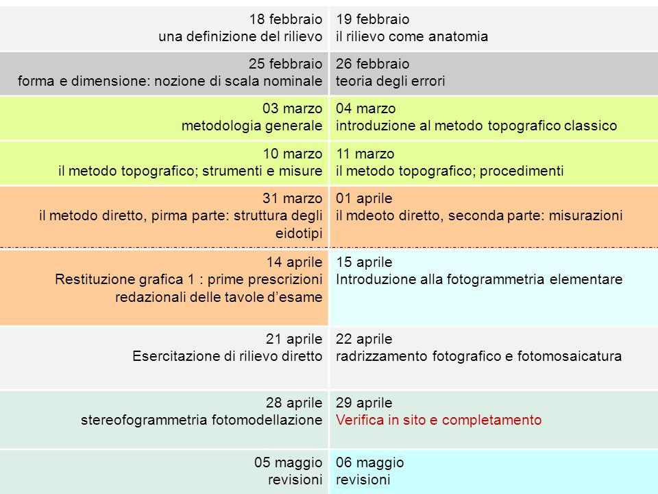 18 febbraio una definizione del rilievo. 19 febbraio. il rilievo come anatomia. 25 febbraio. forma e dimensione: nozione di scala nominale.