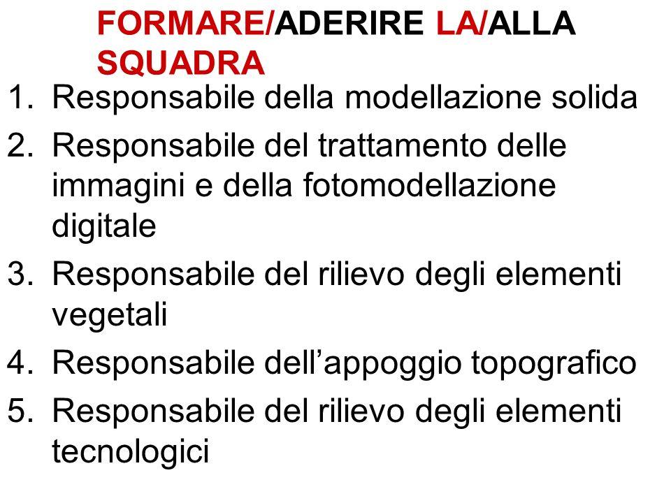 FORMARE/ADERIRE LA/ALLA SQUADRA