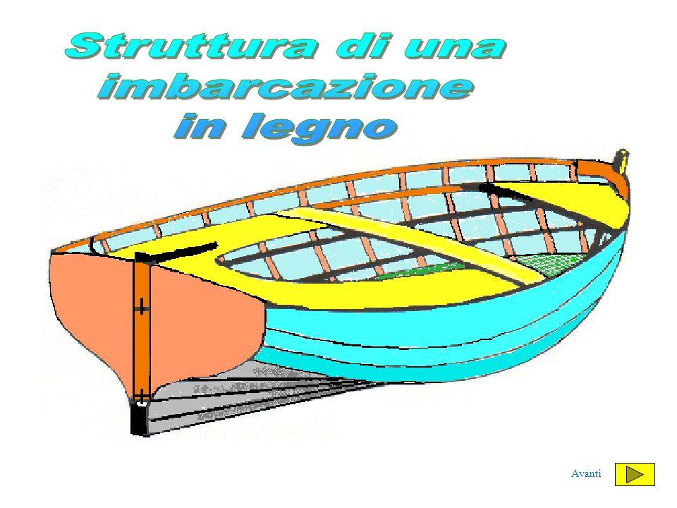 Struttura di una imbarcazione in legno Avanti