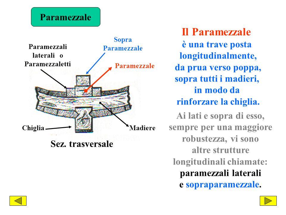 Il Paramezzale Paramezzale è una trave posta longitudinalmente,