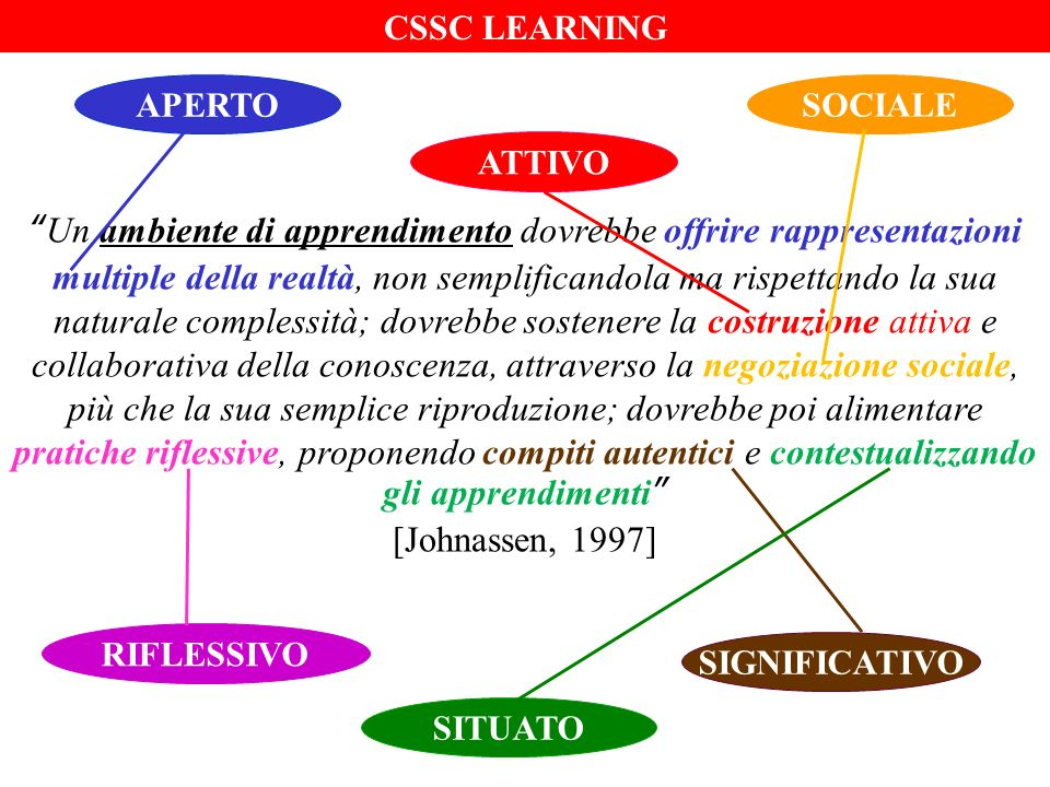 CSSC LEARNING APERTO. SOCIALE. ATTIVO.