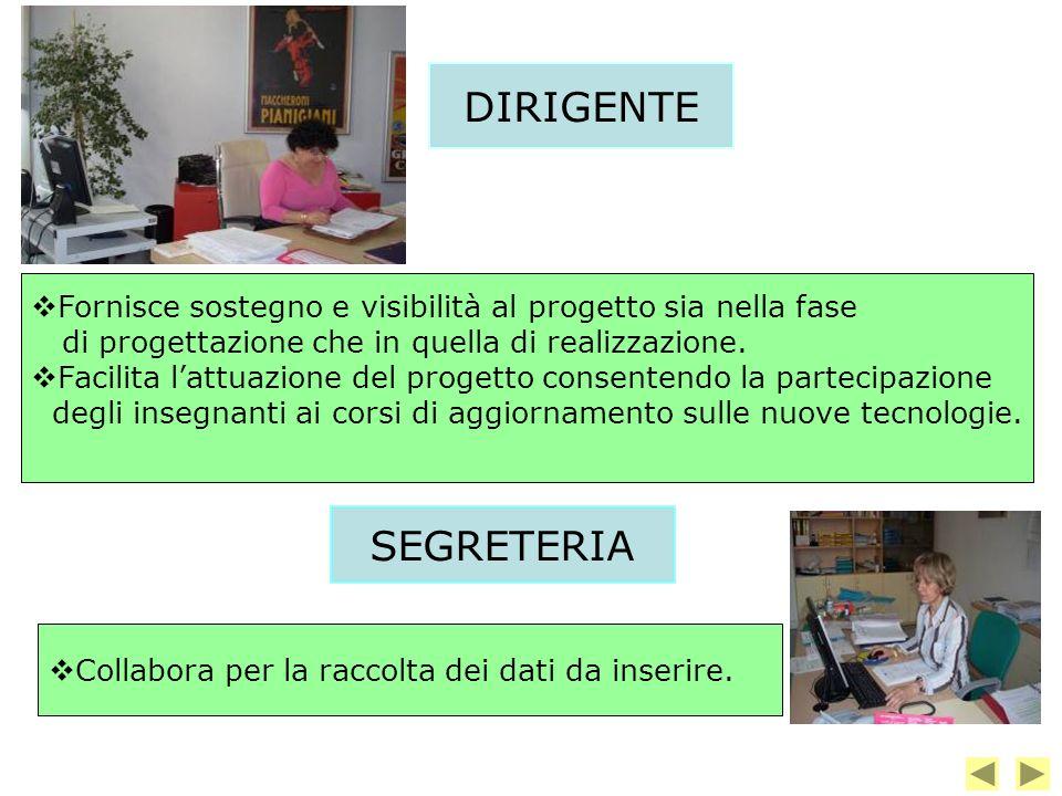 DIRIGENTE Fornisce sostegno e visibilità al progetto sia nella fase. di progettazione che in quella di realizzazione.
