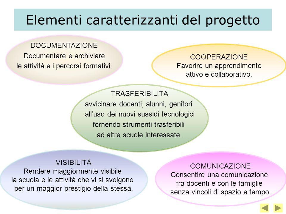 Elementi caratterizzanti del progetto