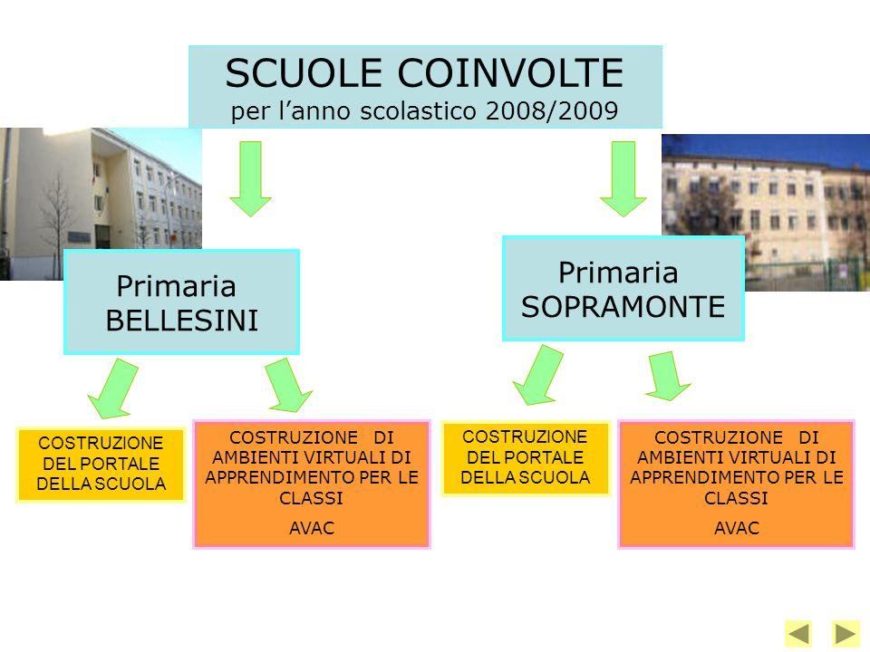 SCUOLE COINVOLTE Primaria Primaria SOPRAMONTE BELLESINI