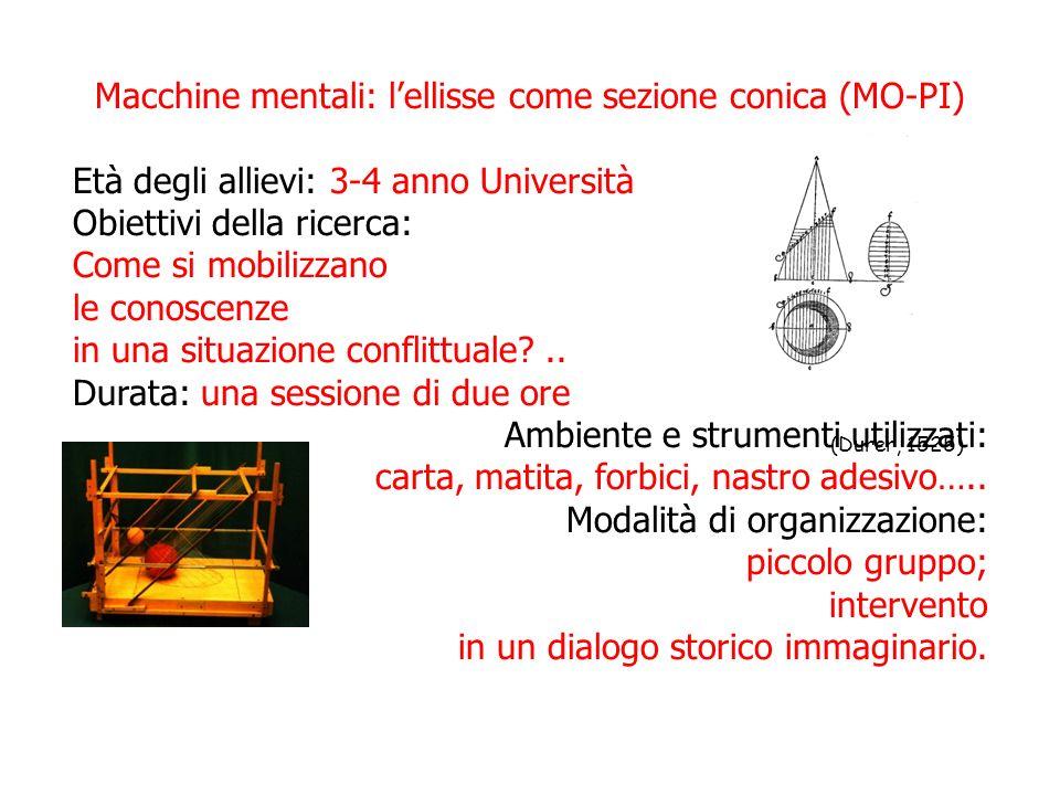 Macchine mentali: l'ellisse come sezione conica (MO-PI)