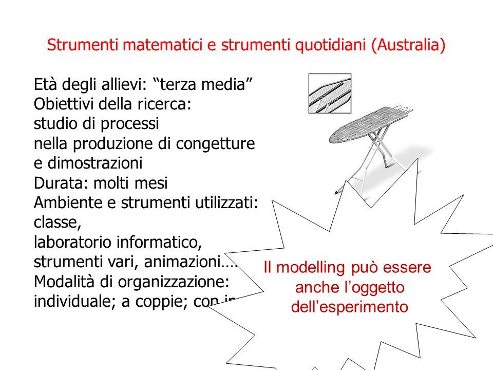 Strumenti matematici e strumenti quotidiani (Australia)