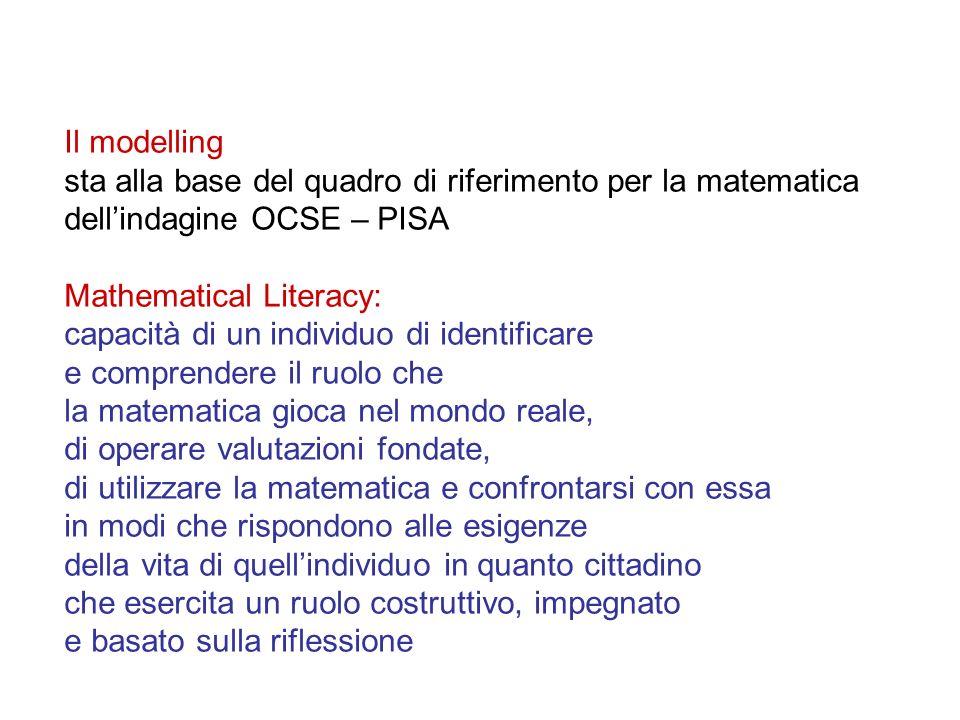 Il modelling sta alla base del quadro di riferimento per la matematica. dell'indagine OCSE – PISA.