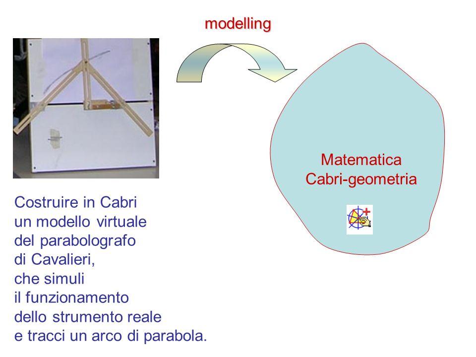 modelling Matematica. Cabri-geometria. Costruire in Cabri. un modello virtuale. del parabolografo.