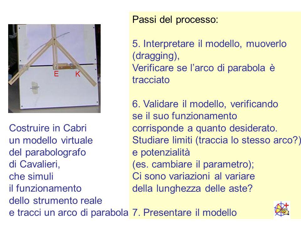 5. Interpretare il modello, muoverlo (dragging),