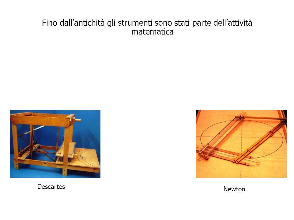 Fino dall'antichità gli strumenti sono stati parte dell'attività matematica