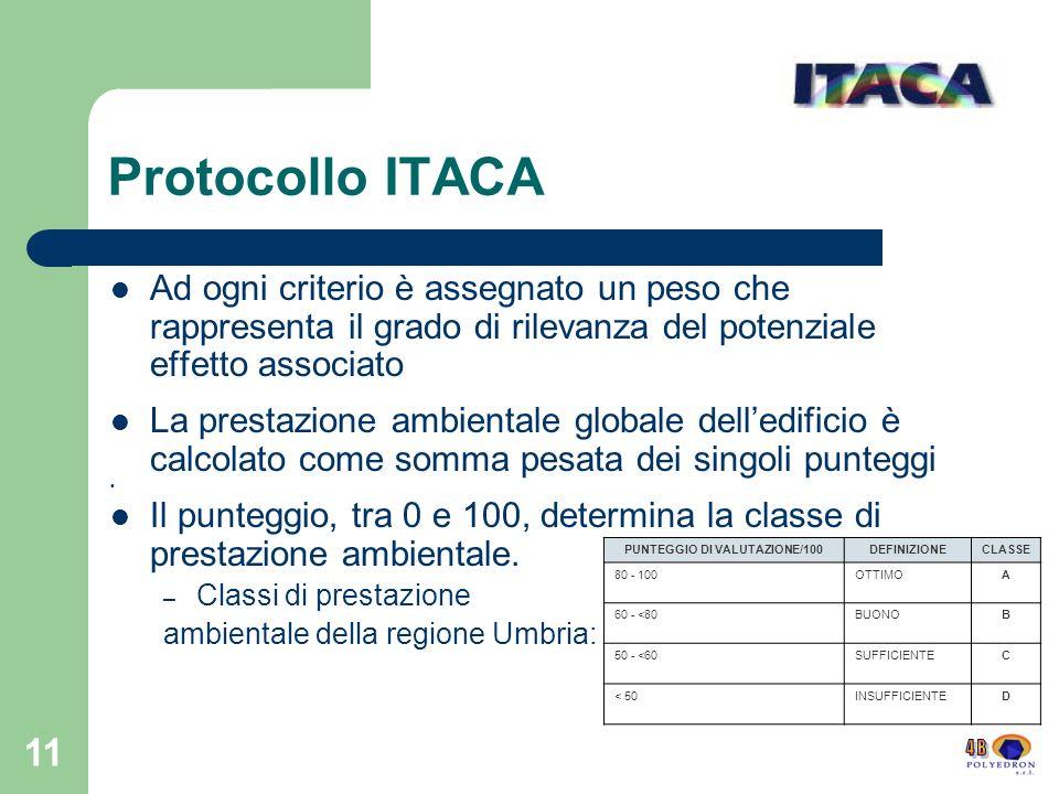 PUNTEGGIO DI VALUTAZIONE/100