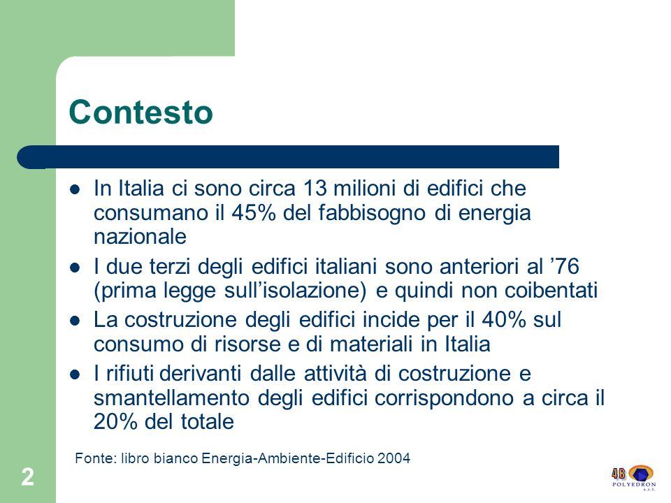 Contesto In Italia ci sono circa 13 milioni di edifici che consumano il 45% del fabbisogno di energia nazionale.