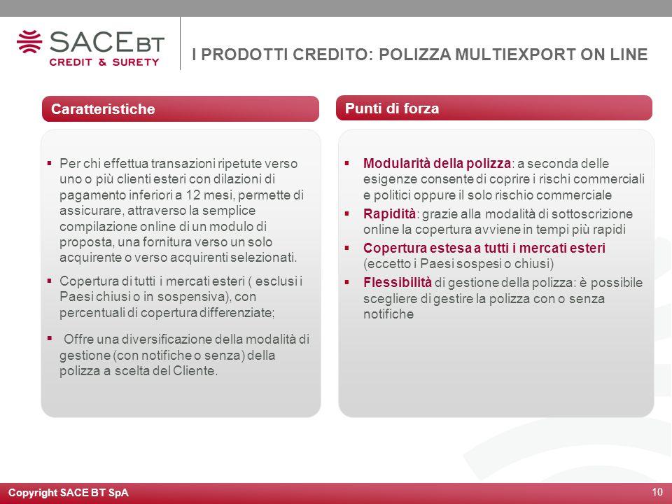 I PRODOTTI CREDITO: POLIZZA MULTIEXPORT ON LINE