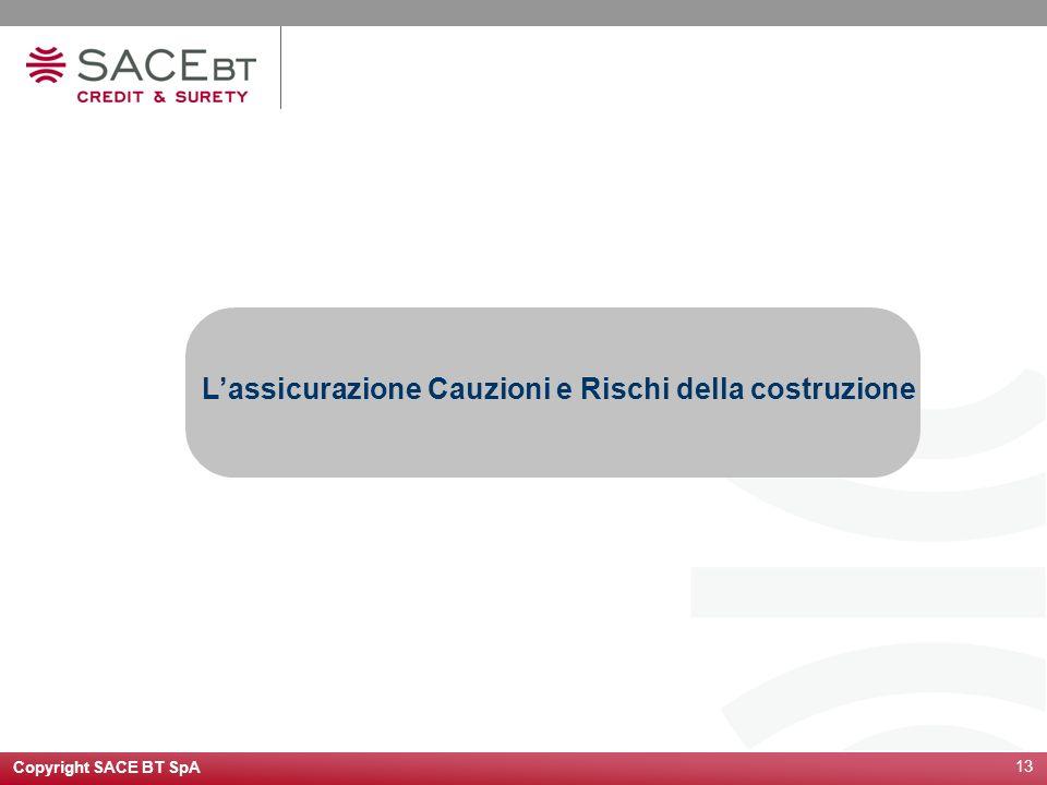 L'assicurazione Cauzioni e Rischi della costruzione