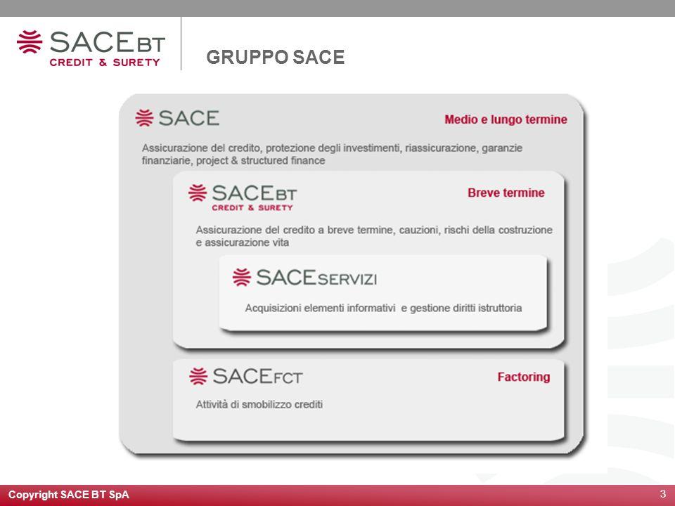 GRUPPO SACE Copyright SACE BT SpA