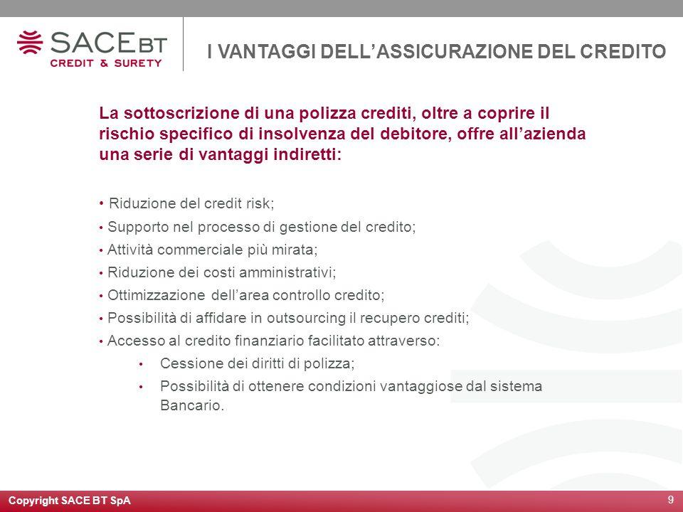 I VANTAGGI DELL'ASSICURAZIONE DEL CREDITO