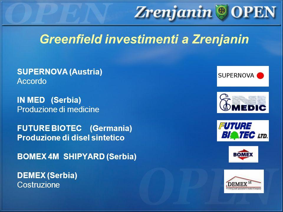 Greenfield investimenti a Zrenjanin
