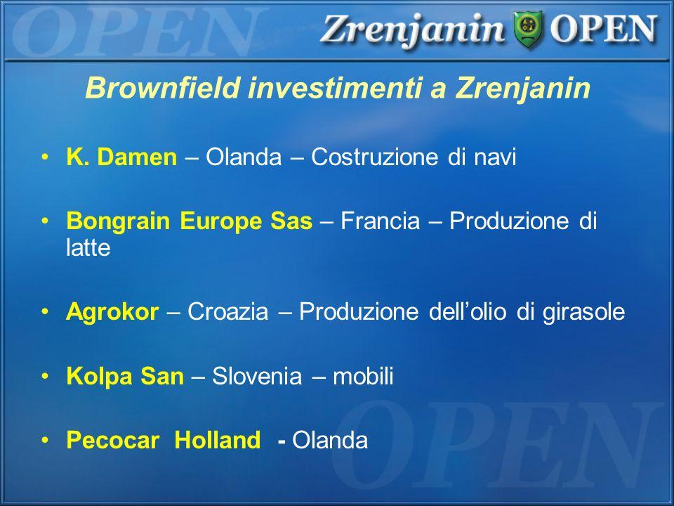 Brownfield investimenti a Zrenjanin