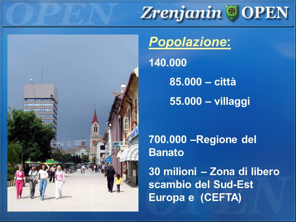 Popolazione: 140.000 85.000 – città 55.000 – villaggi