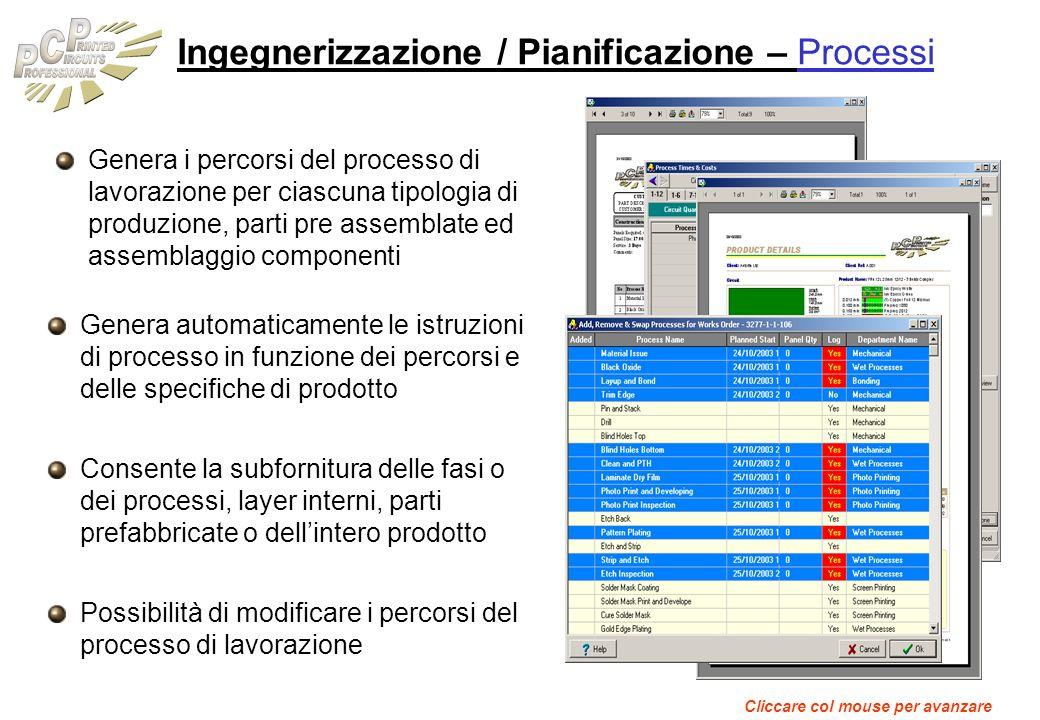 Ingegnerizzazione / Pianificazione – Processi