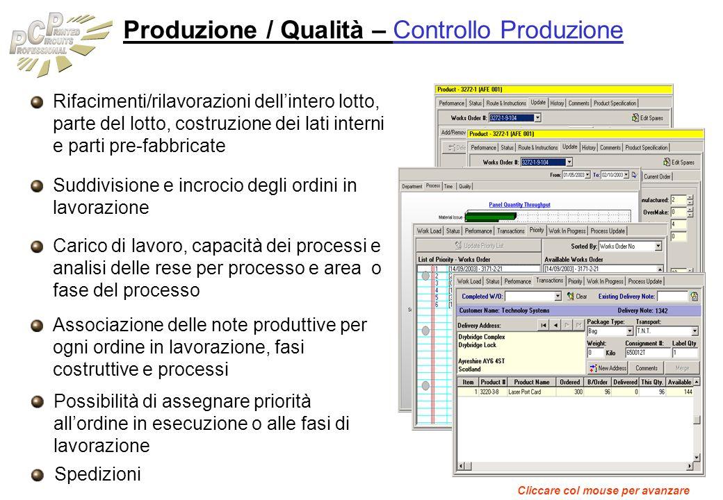 Produzione / Qualità – Controllo Produzione